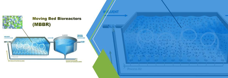 MBBR Media Manufacturer - Moving Bed Bio Reactor process